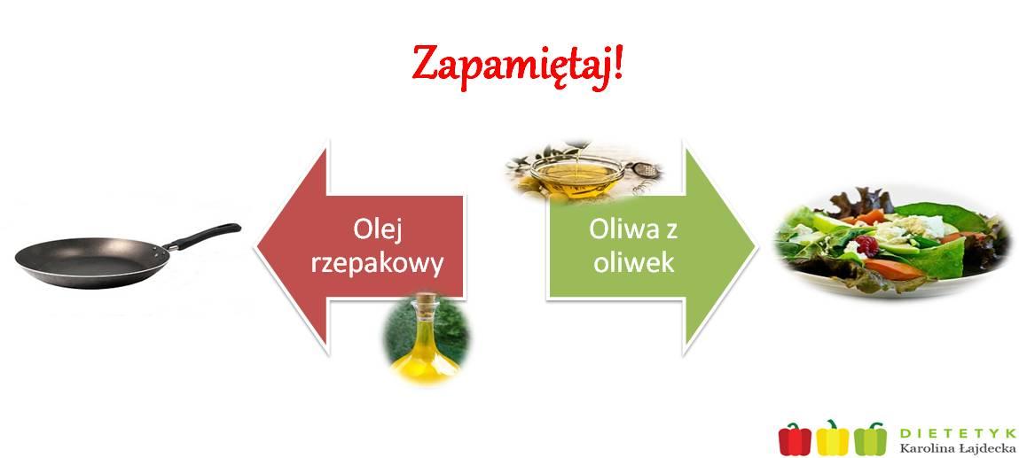 Zapamiętaj! olej i oliwa